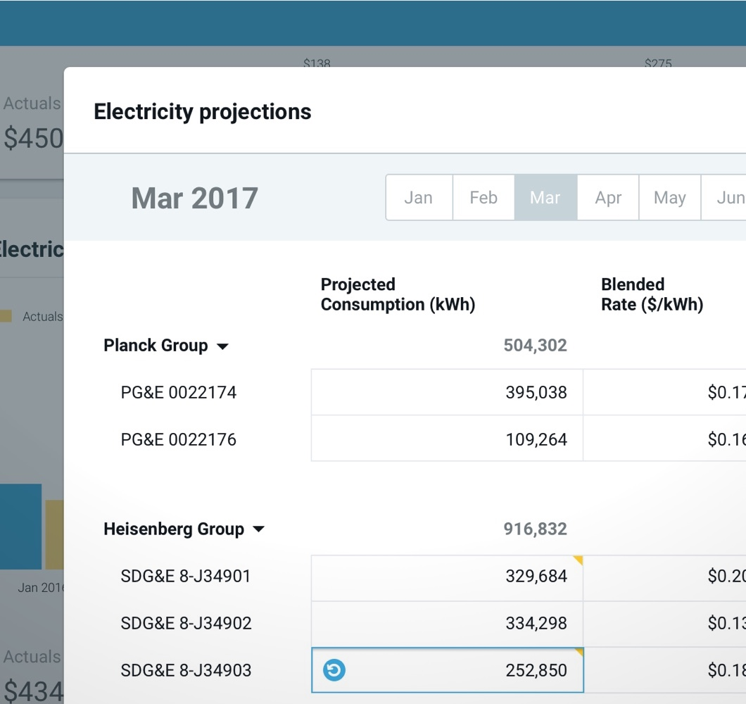 Energy Dashboard Analysis